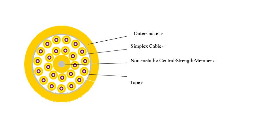 optic breakout cable